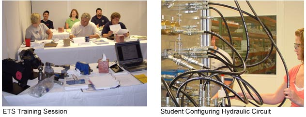 Hydraulic Education Training Classes